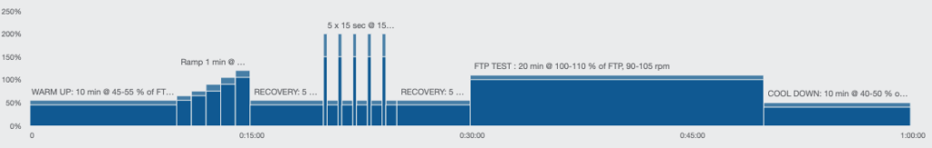 FTP test by BODYiCOACH